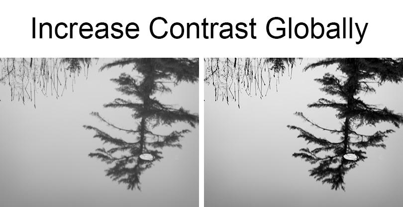 globalcontrast